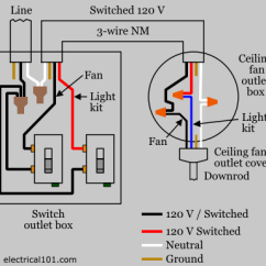 2 Gang Light Switch Wiring Diagram Australia For Heating And Cooling Thermostat Ceiling Fan | Electrical Pinterest Switch, ...
