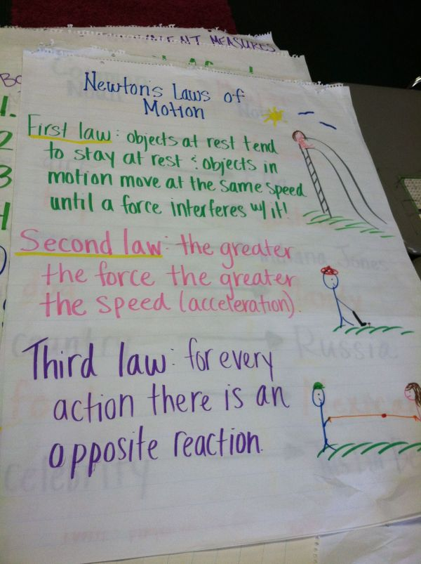 Newton' Laws Of Motion 5th Grade Science Standard 6