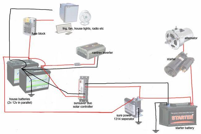 Rv Wiring Diagrams Travel Trailer Wiring Diagram Inspiring Wiring