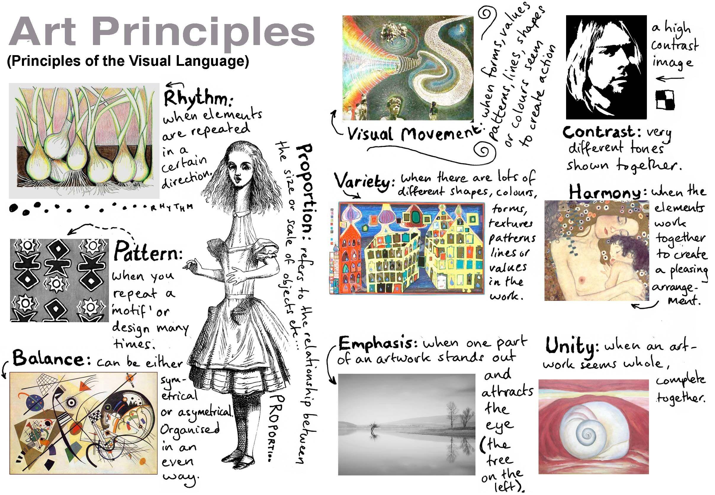 Worksheet Elements And Principles Of Art Worksheet