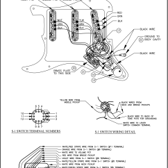 Fender N3 Wiring Diagram Rover 25 Central Locking American Deluxe Stratocaster 2009