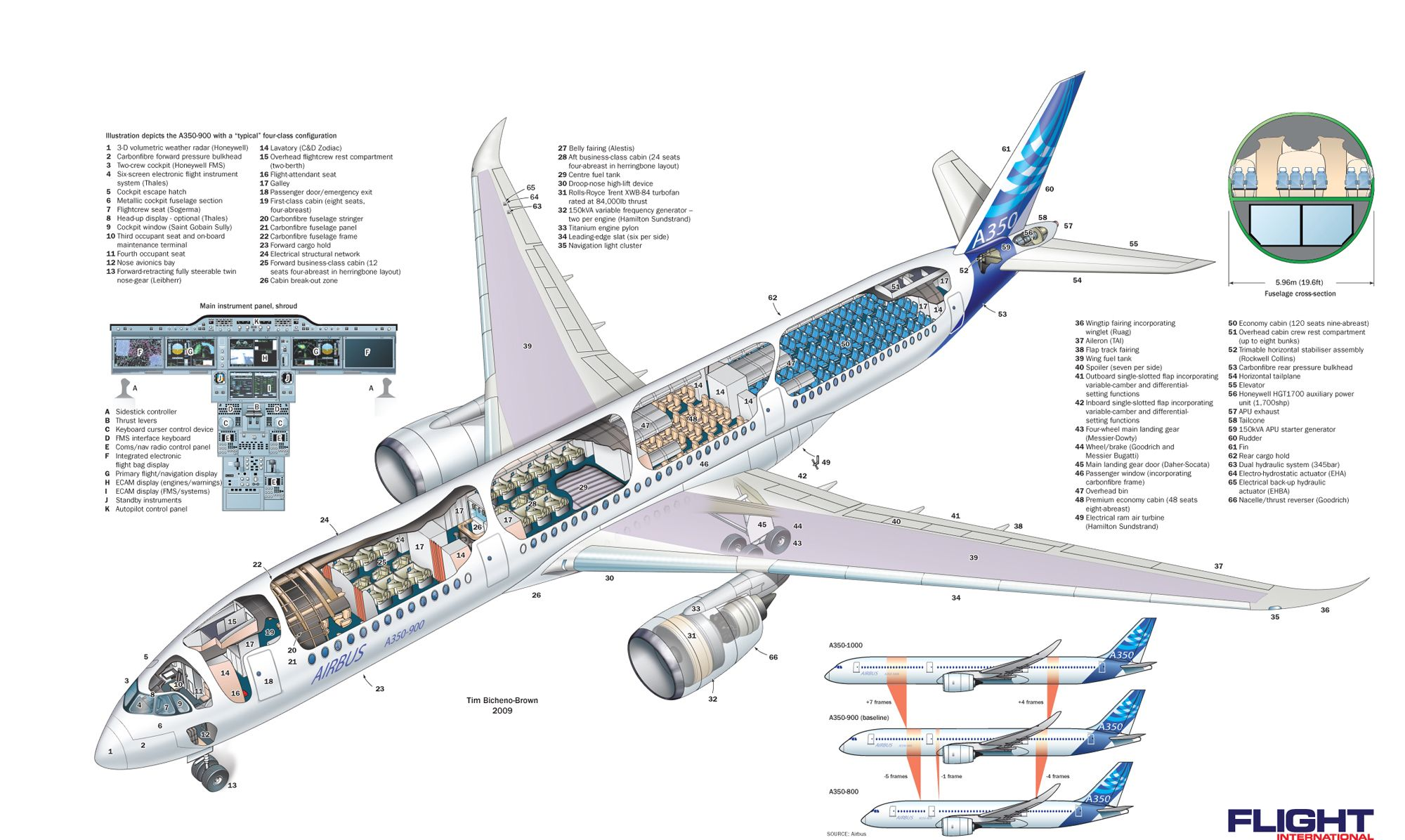 general aviation scale diagram ford f250 radio wiring view full size more airbus a350 xwb aircraft airliner
