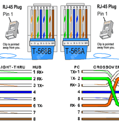 rj45 wiring diagram 568b wiring diagram datawiring diagram 568b t568a and t568b rj45 cable connections computer [ 1165 x 753 Pixel ]