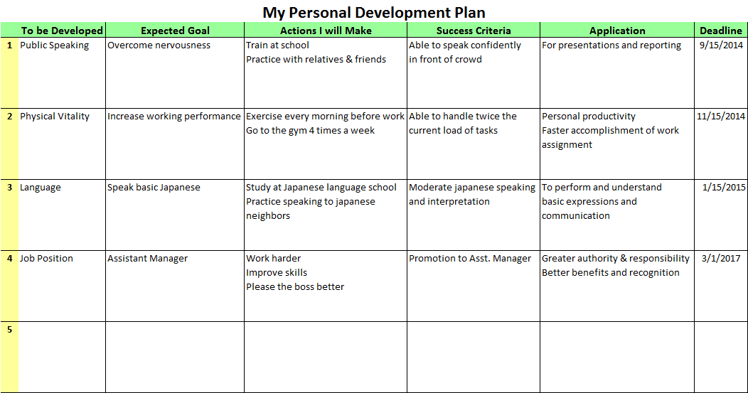 Goals Self Improvement Work