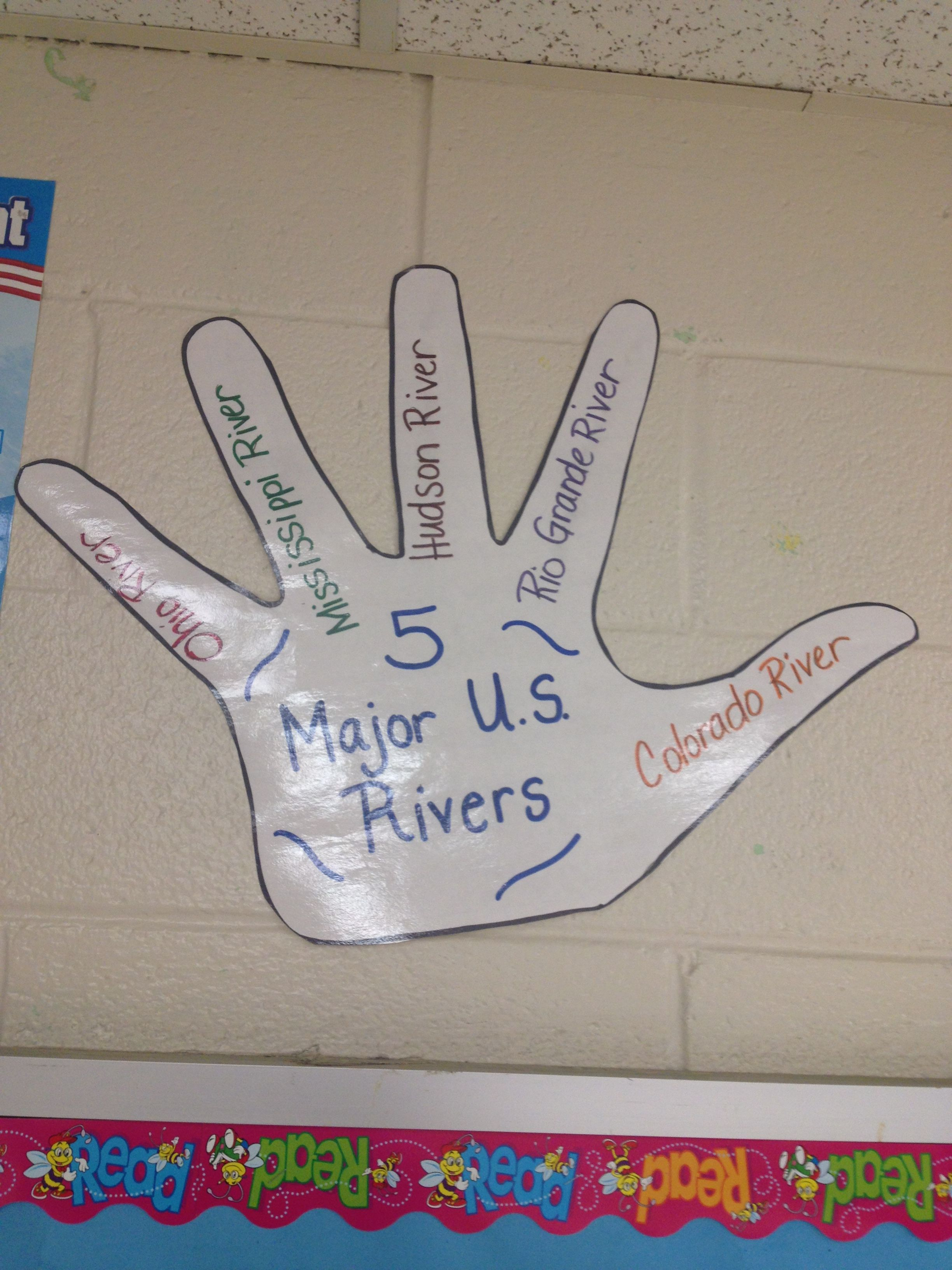 5 Major U S Rivers 3rd Grade Social Stu S