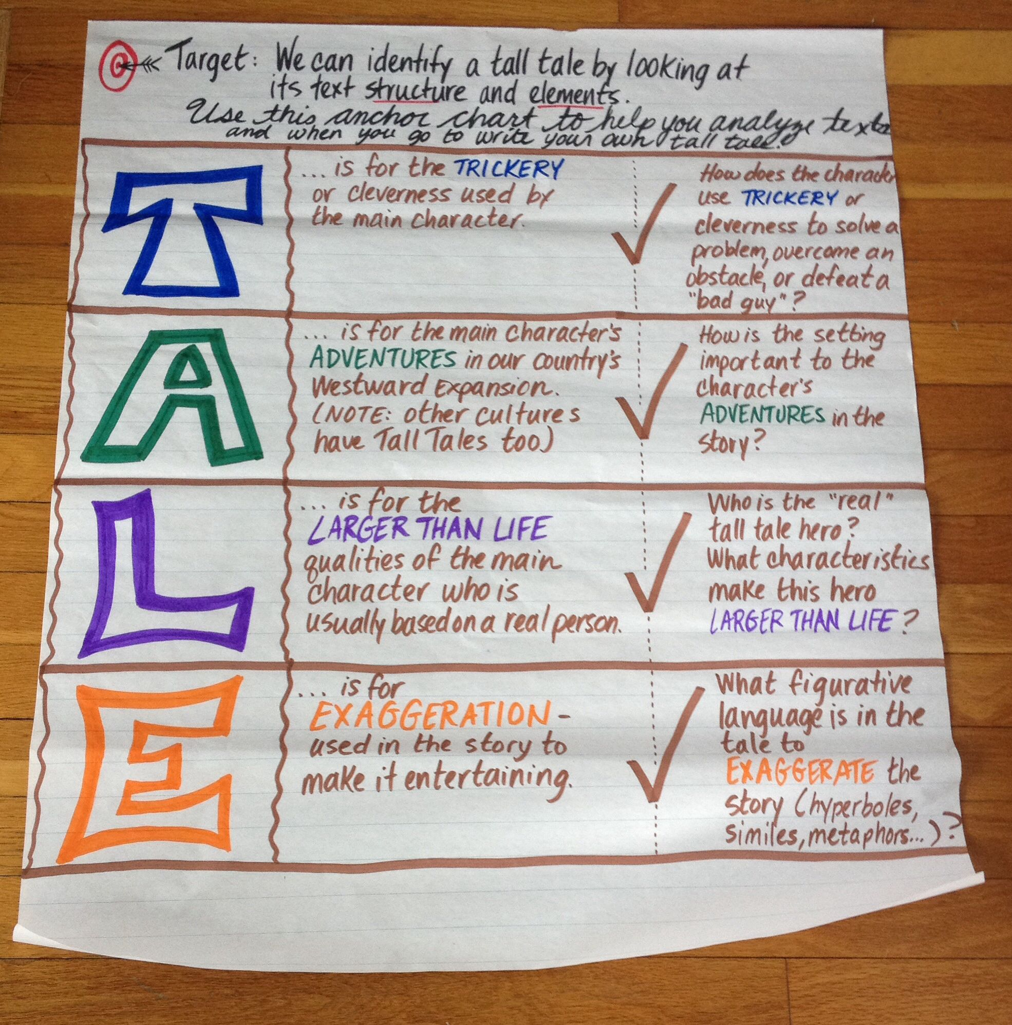 Anchor Chart For Tall Tale Characteristics With Guided Questions Lit Ideas