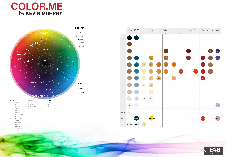 Color By Kevinrphy Color Wheel Amp Palette