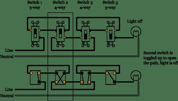 4 Way Light Switch Wiring Diagram 3 Electrical Wiring Pinterest