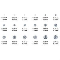 Stud Earring Sizes Mm  Hotel le Louvre Cherbourg Manche ...
