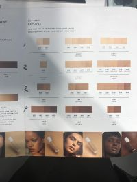 Fenty Beauty foundation matching guide & Oily Skin Review