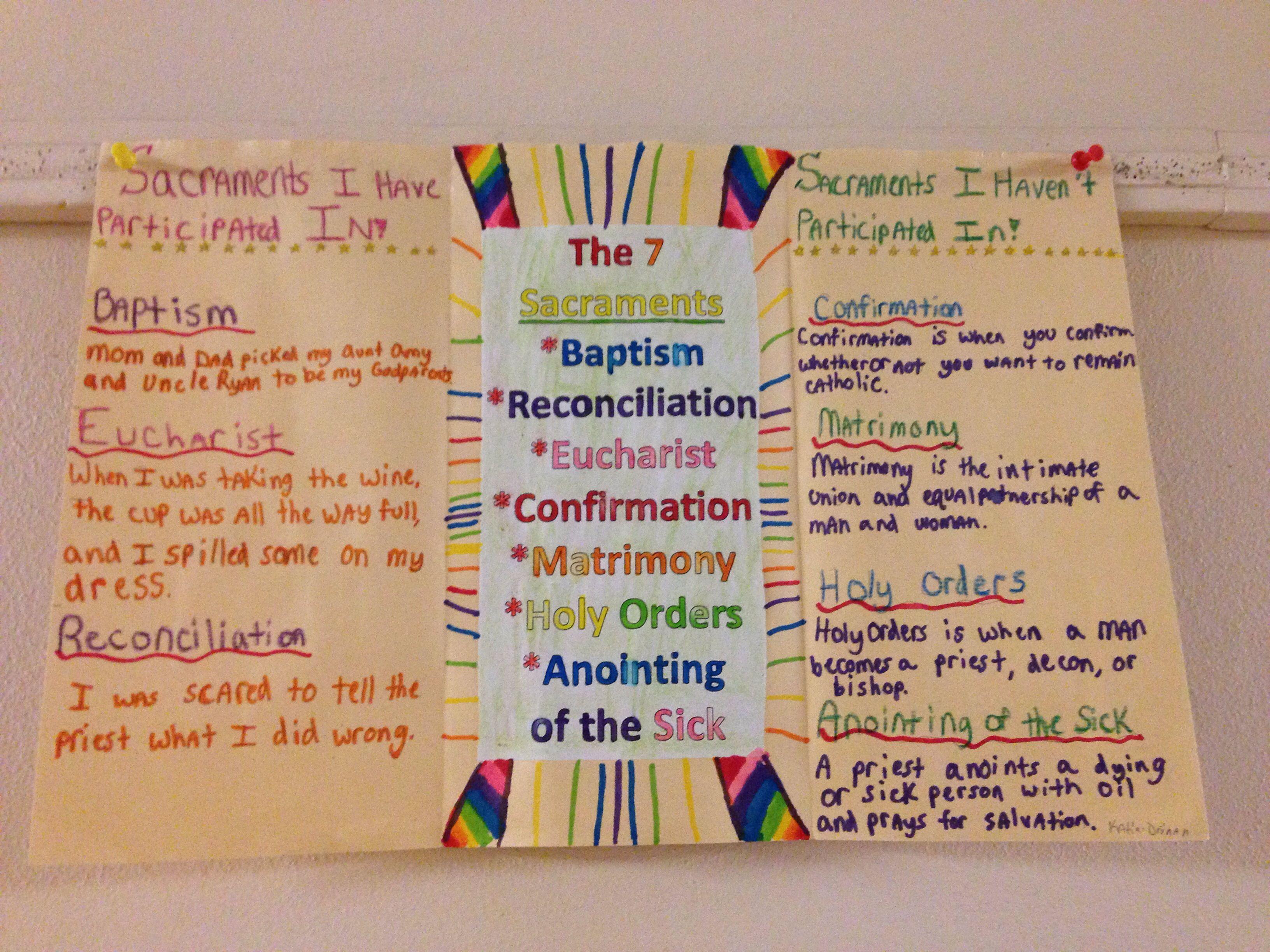 7 Sacraments Poster