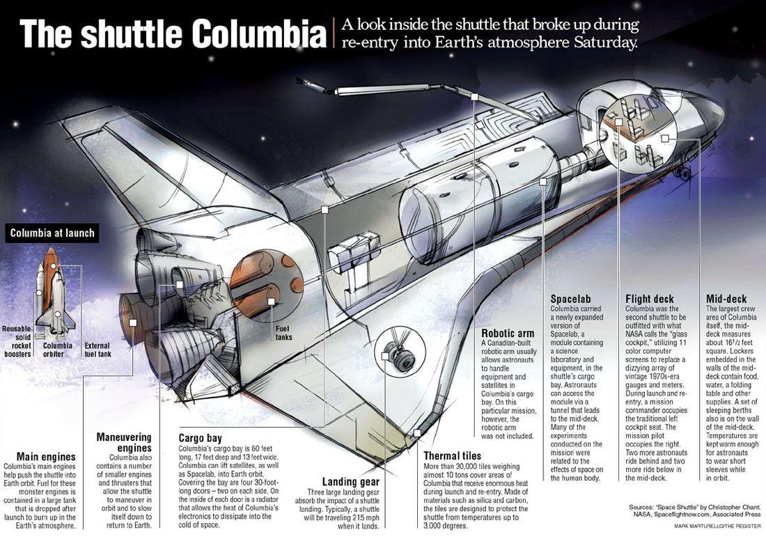 spaceship cutaway diagram demag overhead crane wiring space ship google search sci fi ships