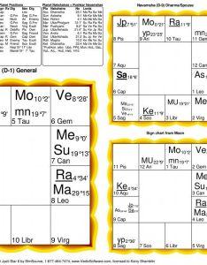 Barack obama vedic astrology birth chart also the path pinterest rh