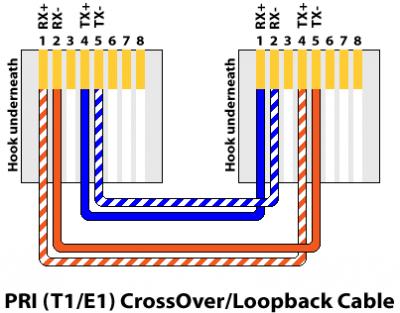 loopback plug wiring diagram. wiring. electrical wiring diagrams, Wiring diagram