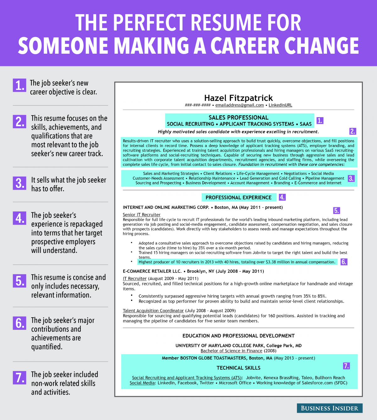 Tips For A Perfect Resume 8 Things You Should Always Include On Your Résumé