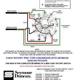56f999f2fb57fc11bf8694db3903f0ba wiring diagram prs dimarzio seymour duncan pinterest guitars at cita asia [ 819 x 1015 Pixel ]