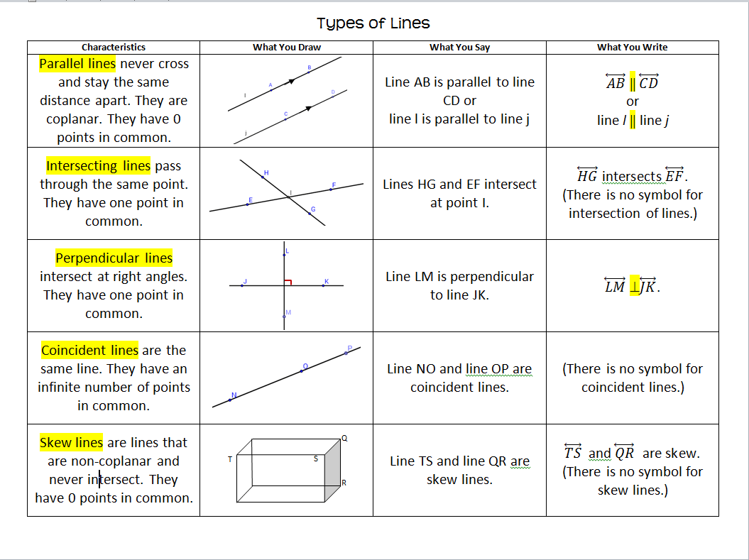 Perpendicular Lines Distance Worksheet