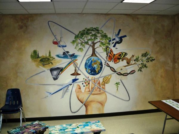 Wall Mural Ideas for Classroom