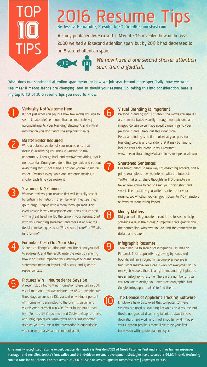 Infographic 2016 resume tips jessica h hernandez