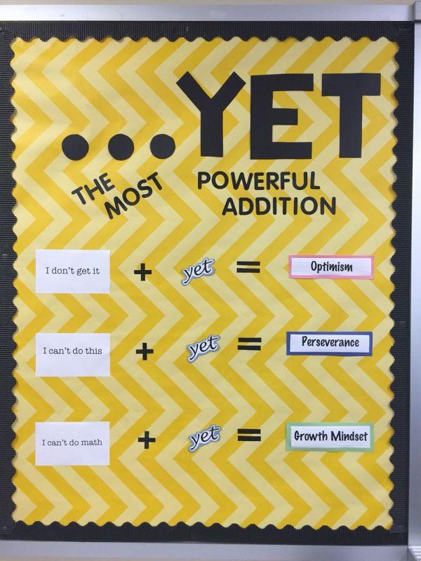 Growth Mindset Display Ideas