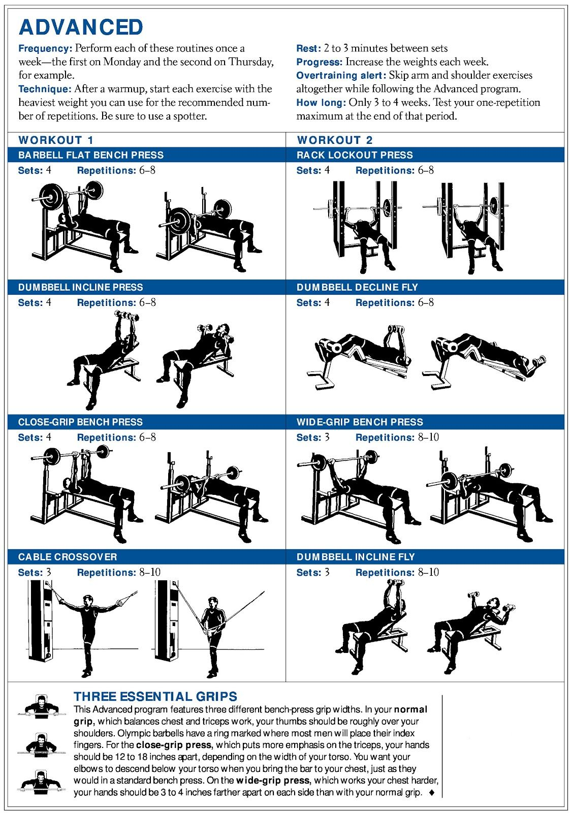 Printable Sample Chest Workout Form