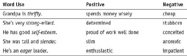 Worksheets 5th Connotation Grade Denotation