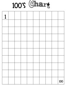 Printable blank number chart print also numerace do rh pinterest