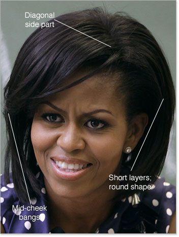 Michelle Obama Hairstyles 2012 Hairstyles 2010 Michelle Obama