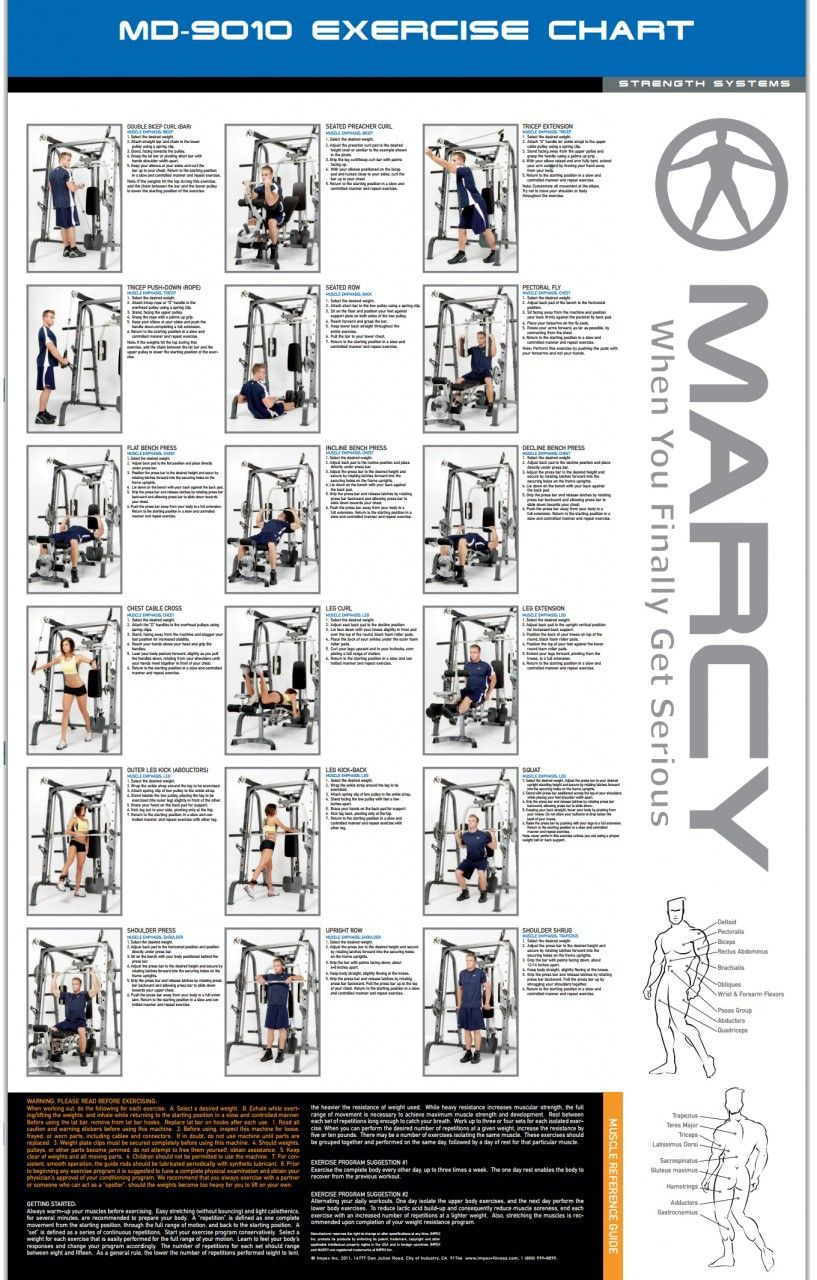 Marcy Diamond Elite Md 9010g Smith Machine Amp 140kg Set