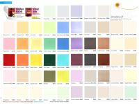 Interior Paint Finish | Paint finishes, Interiors and Walls
