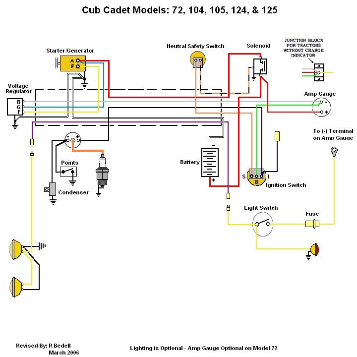 801 Ford Tractor 12 Volt Wiring Diagram Free Download Wiring Diagram