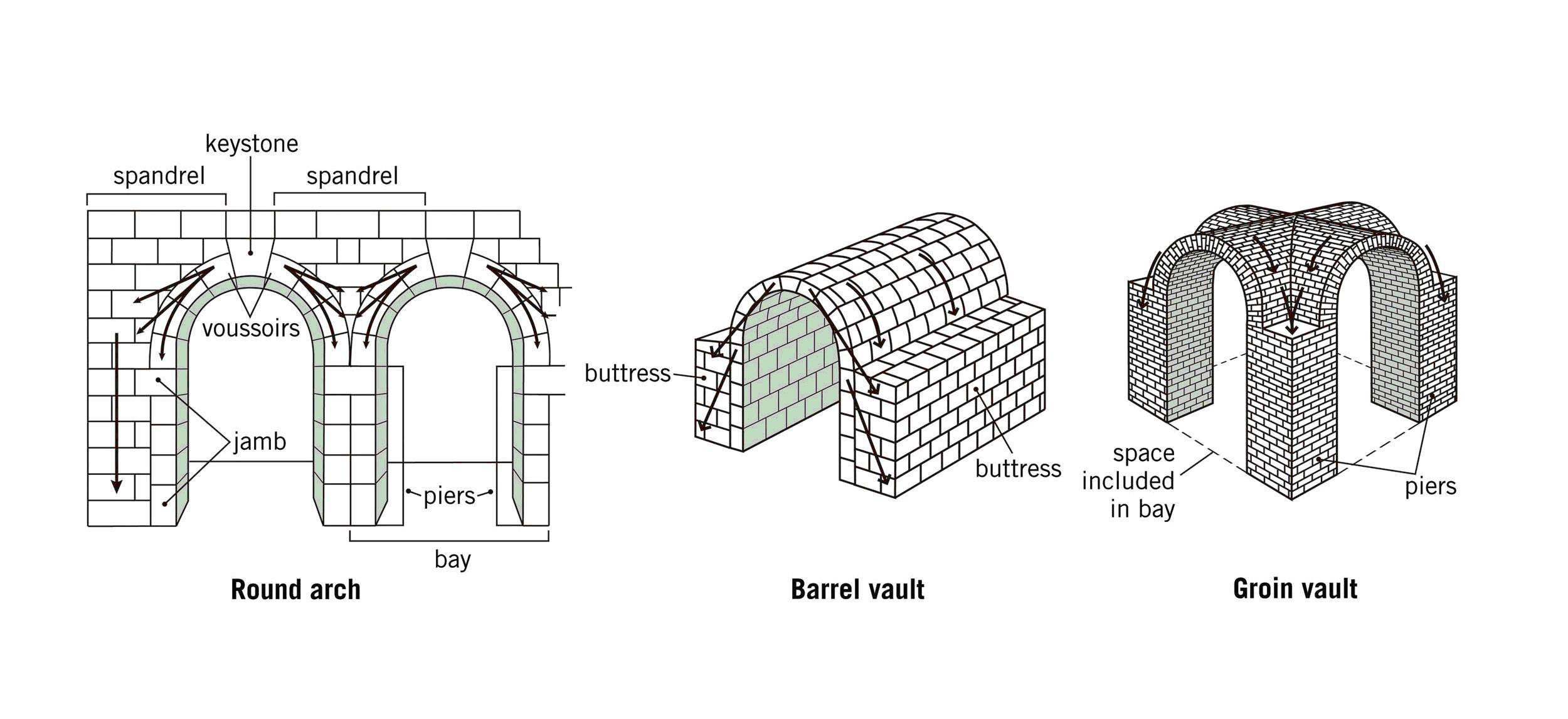 Segmental Vault