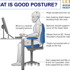 Ergonomic Chair Diagram Oxo Tot Sprout High Replacement Cushion Proper Computer Workstation Posture 15121066