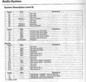 Element Audio System Integration Wiring Diagram  Page 6
