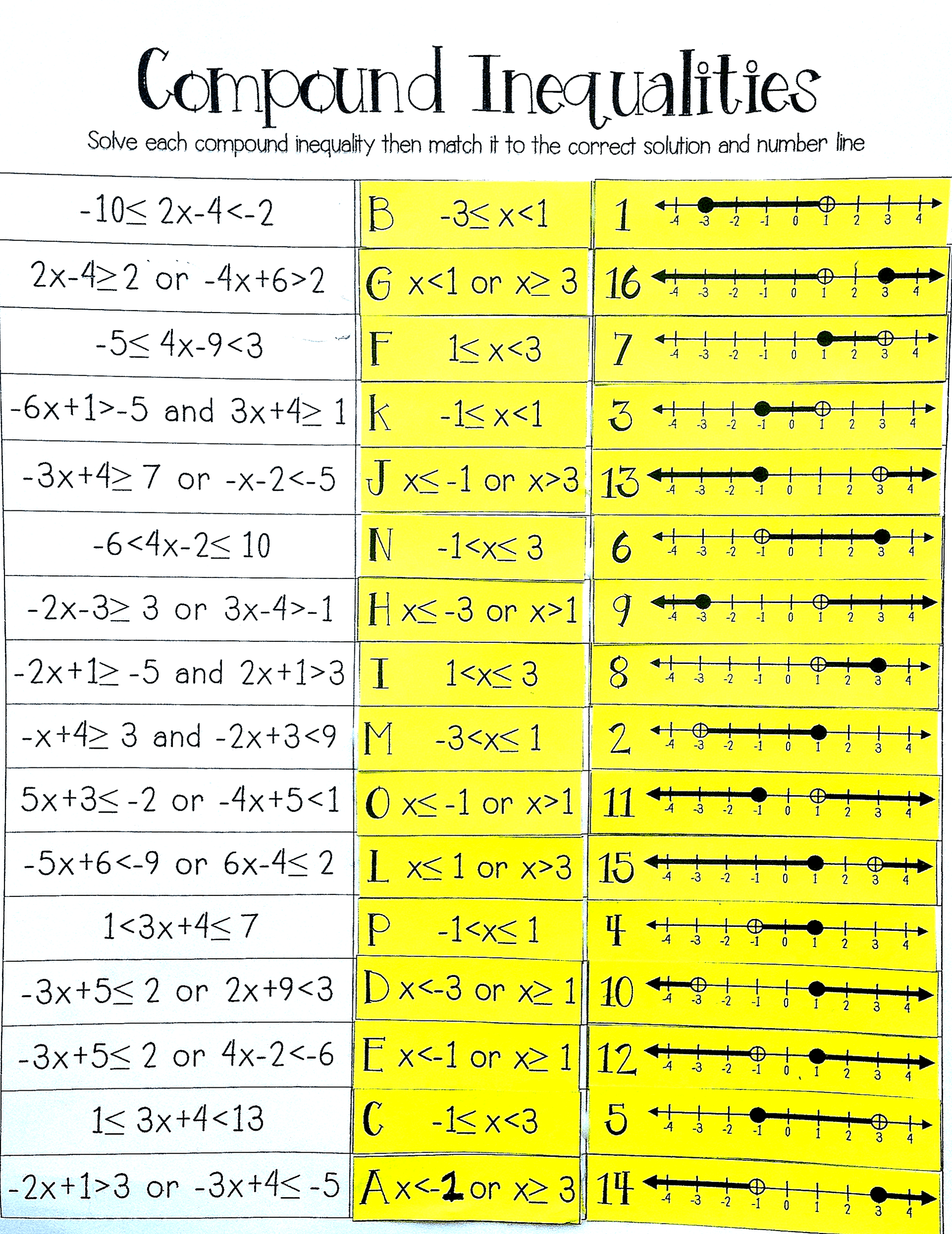 hight resolution of 34 Solving Compound Inequalities Worksheet Answers - Worksheet Project List