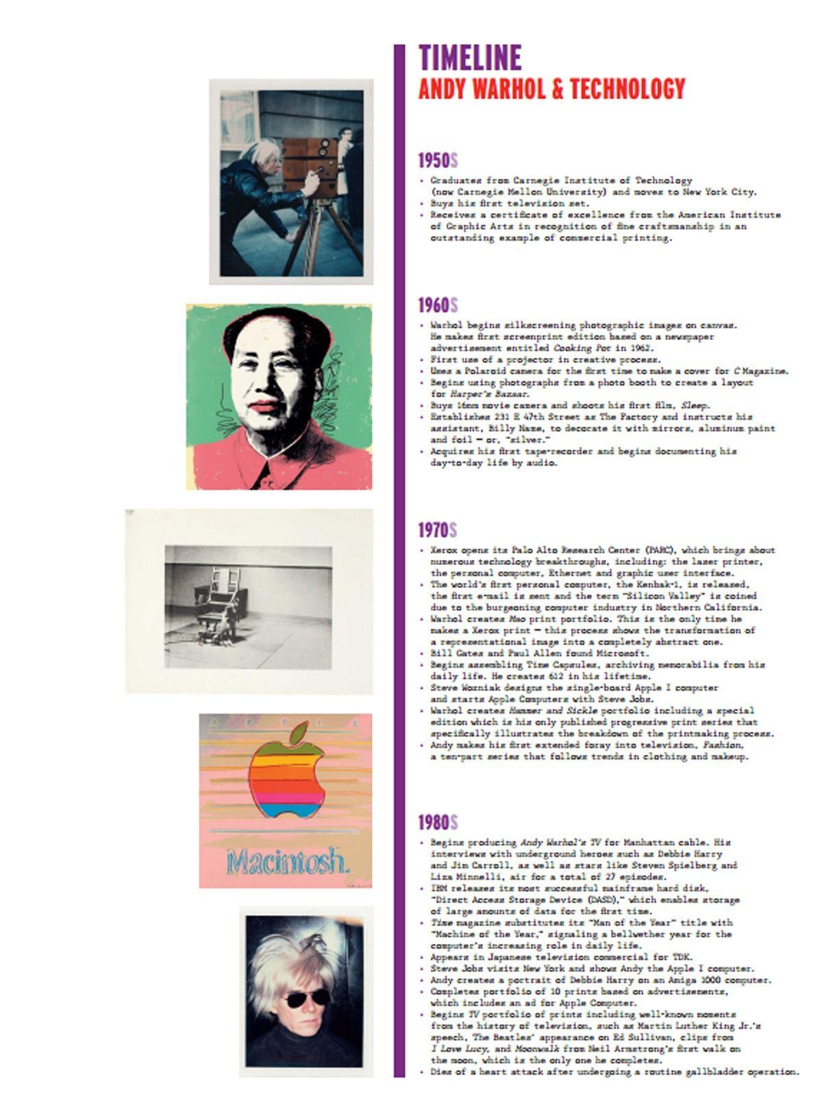 Art Movements Timeline