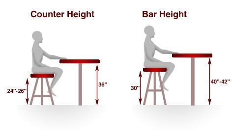 bar height table dimensions  Google Search  Details