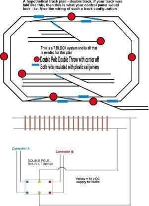 rrtraintrackwiring | Model Train Wiring Diagrams | Trains | Pinterest | Model train, Train