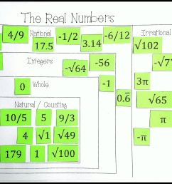 Integers Worksheets 8th Grade   Printable Worksheets and Activities for  Teachers [ 2253 x 2253 Pixel ]