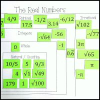 Real Numbers System Card Sort (Rational, Irrational ...