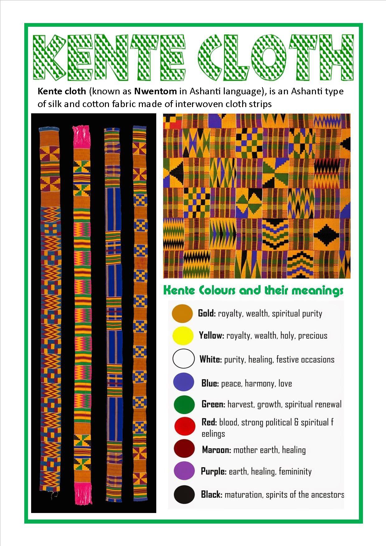 African Kente Cloth