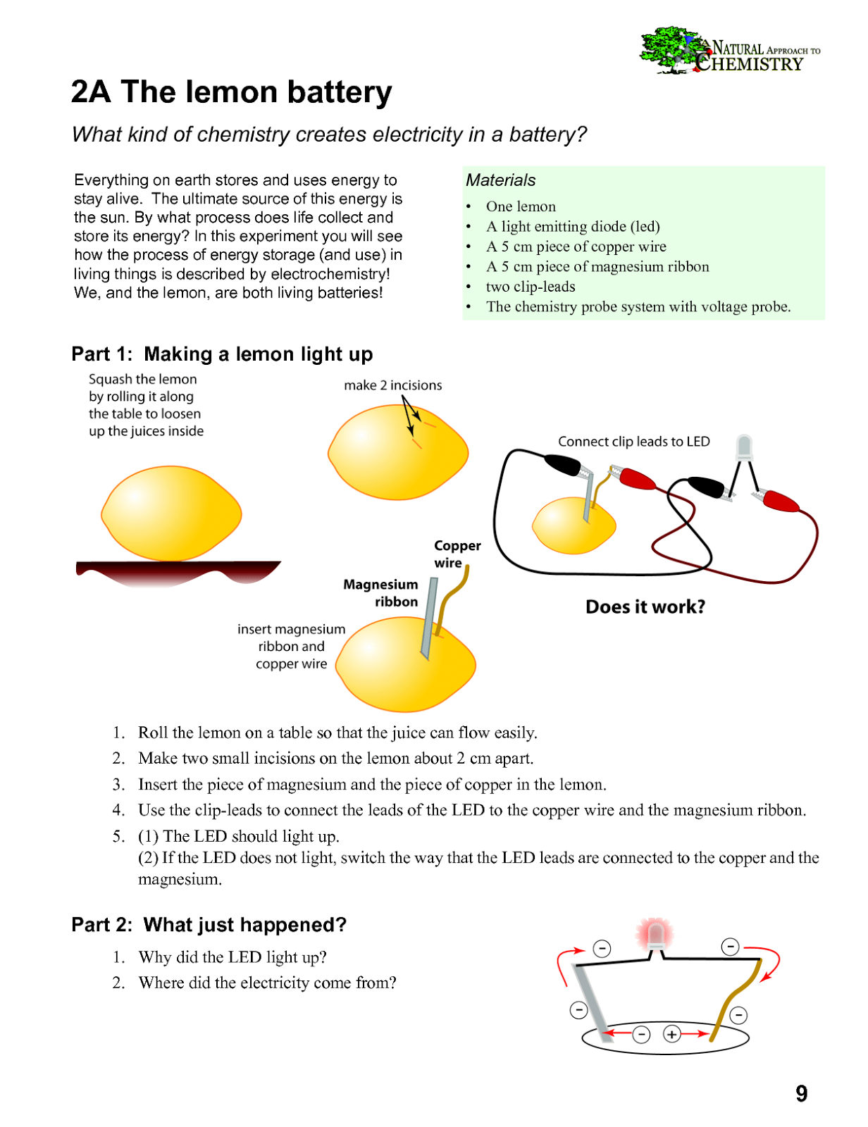 How To Make Lemon Battery Electrical Engineering World