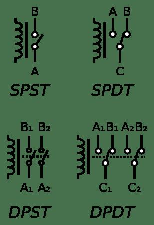 Circuit symbols of relays. (C denotes the common terminal