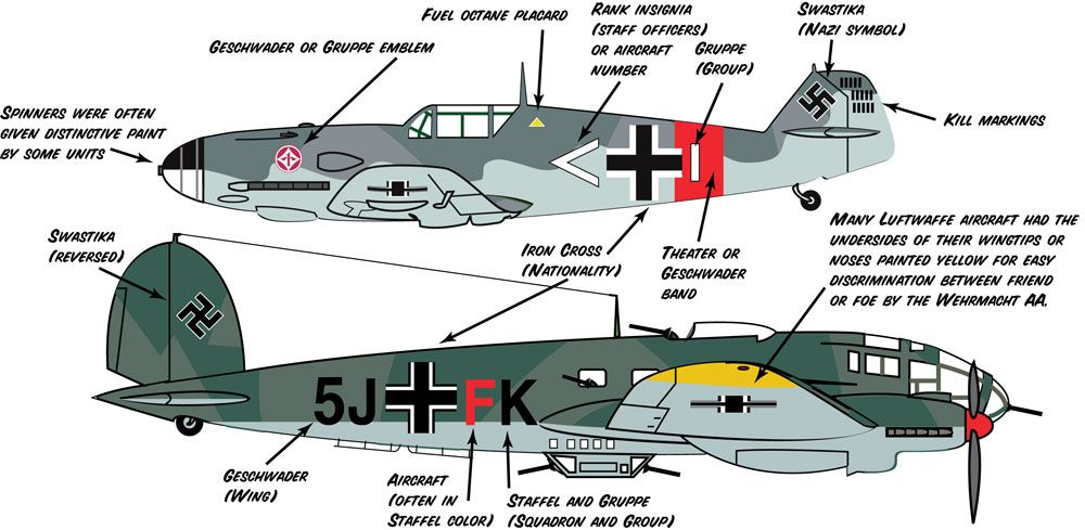 Plane Markings Funny Ww2