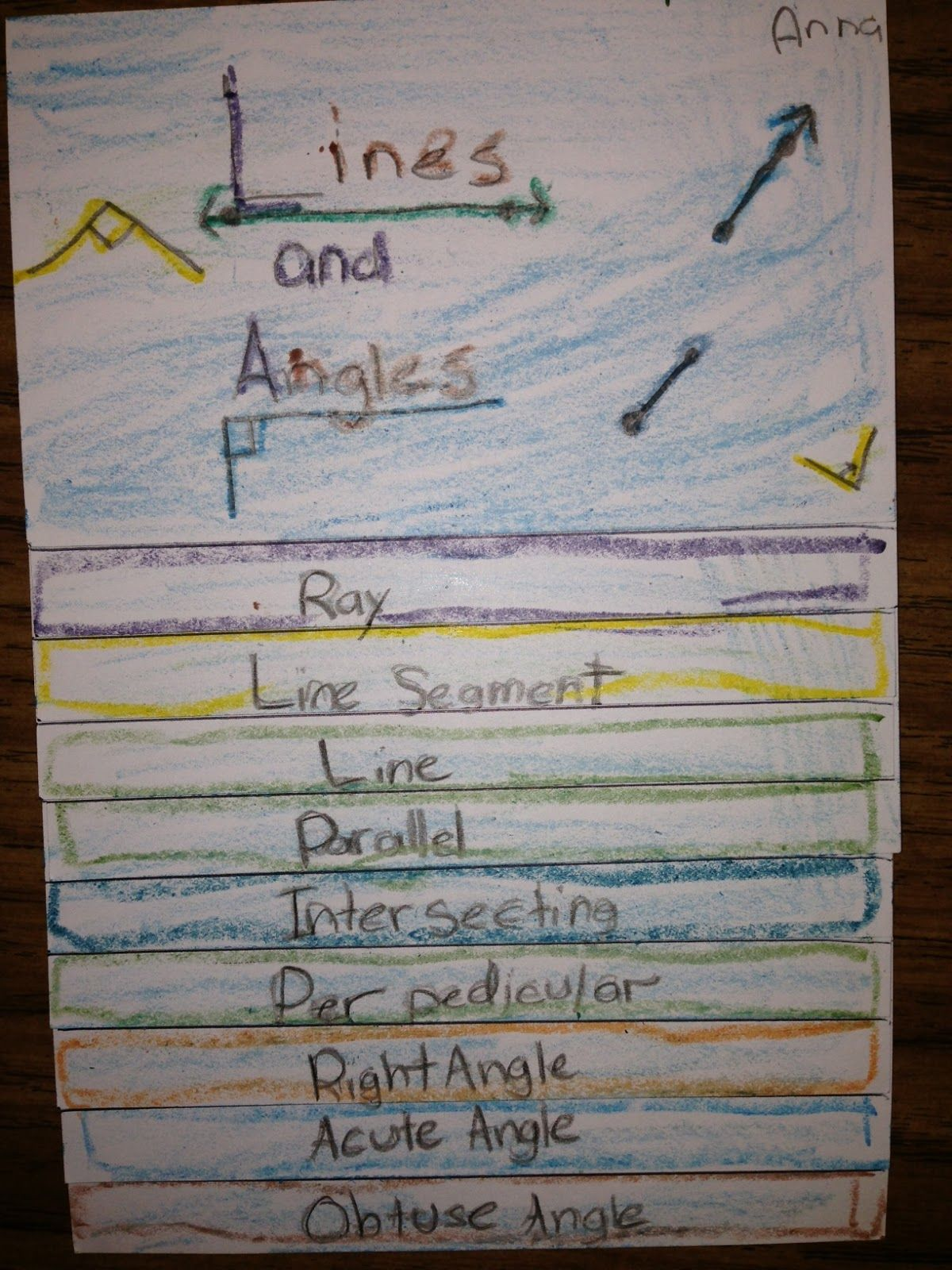 Teks 5 5 Au Nce 5th Grade Behavior Classify 2d Shapes Condition By Using Attributes And