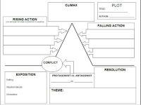 Plot Diagram Worksheet Short Story | Short Stories ...