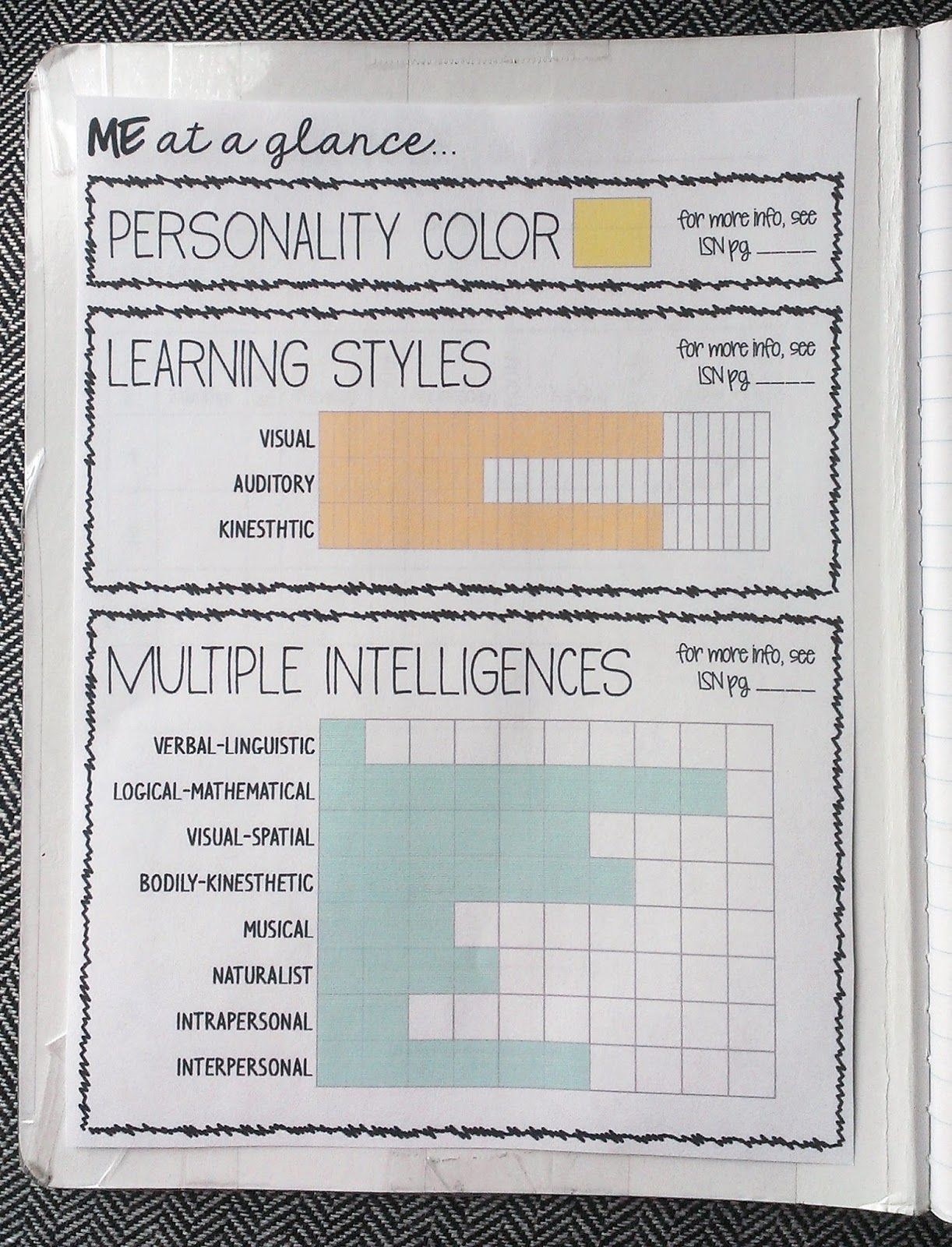 Everybody Is A Genius Me At A Glance Giving A Personality