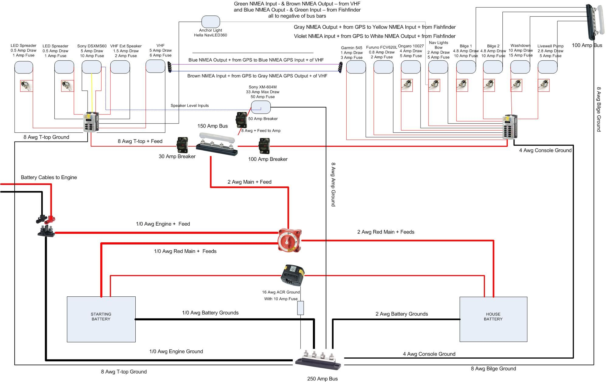 simple boat wiring diagram how to read basic diagrams for a narrowboat diy