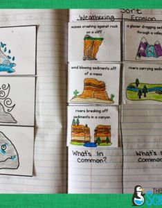 Image result for  anchor chart weathering erosion deposition also rapid  gradual changes to earth  surface trombitas rh katyisdstructure