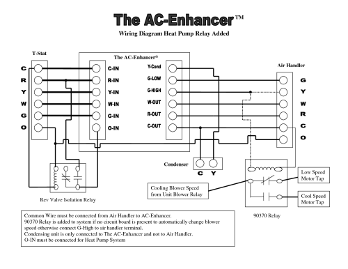 small resolution of hvac wiring diagram aut ualparts com hvac wiring hvac wiring diagram aut ualparts com hvac thermostat wiring explained